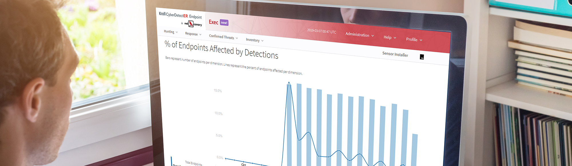 CyberDetectER Endpoint